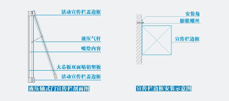 学校宣传栏定制 墙面宣传栏 活动宣传栏 意库校园文化商城 校园文化产